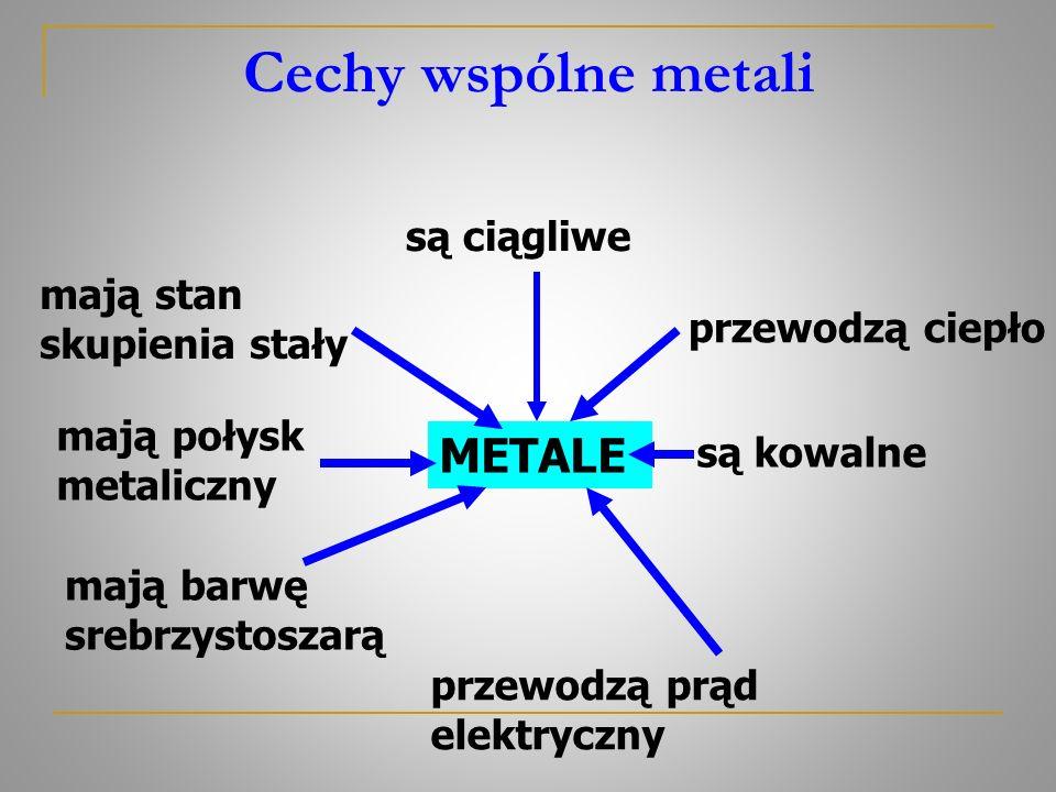 Cechy wspólne metali METALE są ciągliwe mają stan skupienia stały