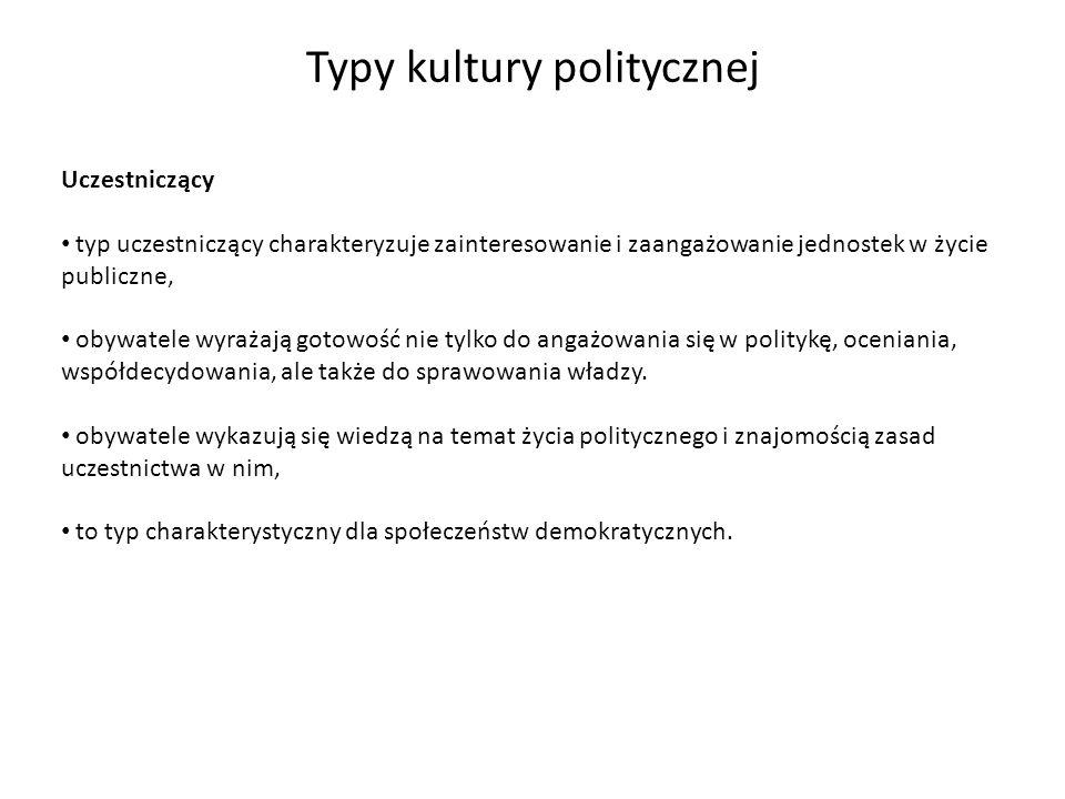 Typy kultury politycznej