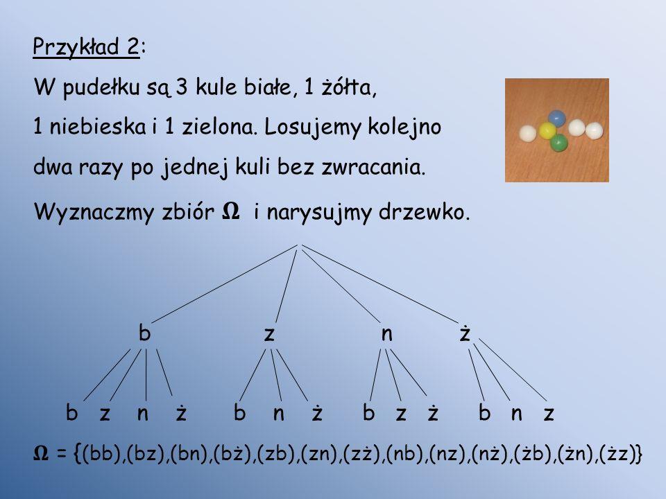 Przykład 2: W pudełku są 3 kule białe, 1 żółta, 1 niebieska i 1 zielona. Losujemy kolejno. dwa razy po jednej kuli bez zwracania.