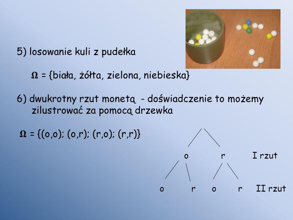 5) losowanie kuli z pudełka 𝛀 = {biała, żółta, zielona, niebieska}