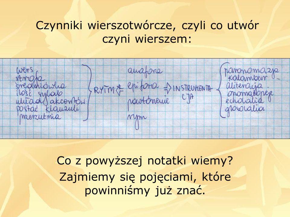 Czynniki wierszotwórcze, czyli co utwór czyni wierszem: