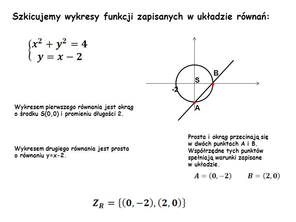 • • Szkicujemy wykresy funkcji zapisanych w układzie równań: B S -2 A