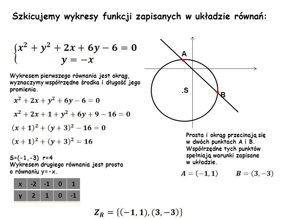 • • Szkicujemy wykresy funkcji zapisanych w układzie równań: A .S B x