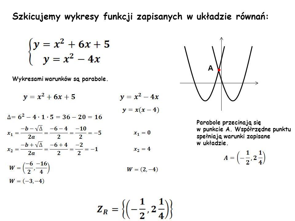 • Szkicujemy wykresy funkcji zapisanych w układzie równań: A