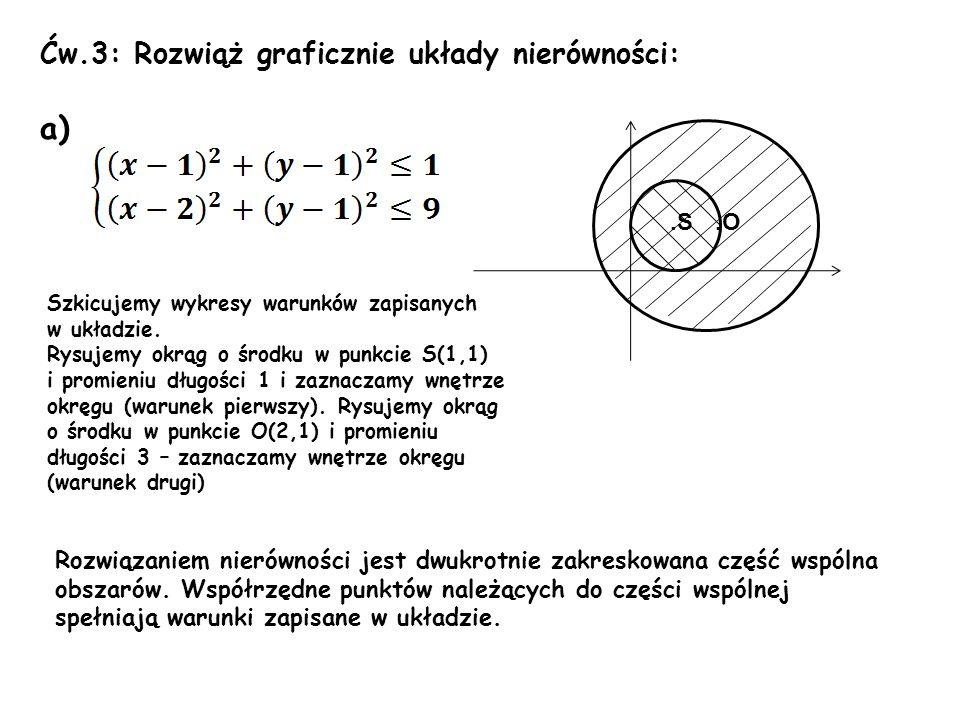 a) Ćw.3: Rozwiąż graficznie układy nierówności: .S .O