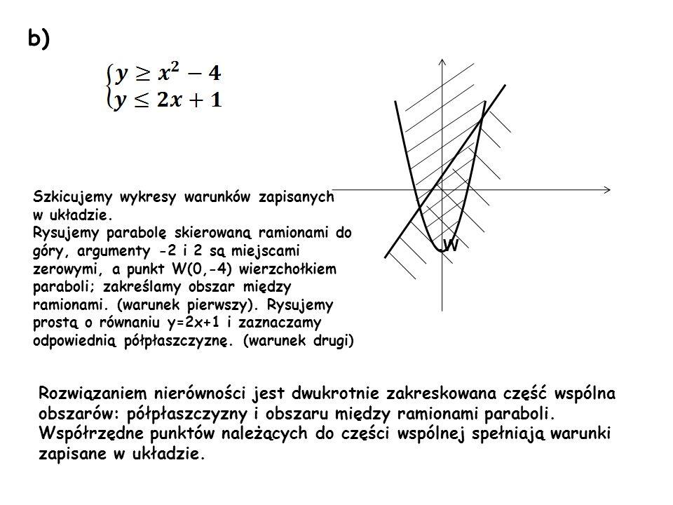 b) Szkicujemy wykresy warunków zapisanych. w układzie.