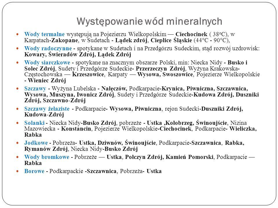 Występowanie wód mineralnych