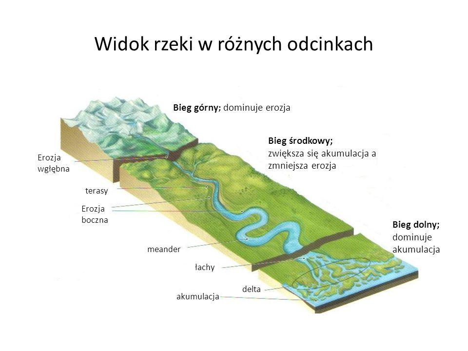 Widok rzeki w różnych odcinkach