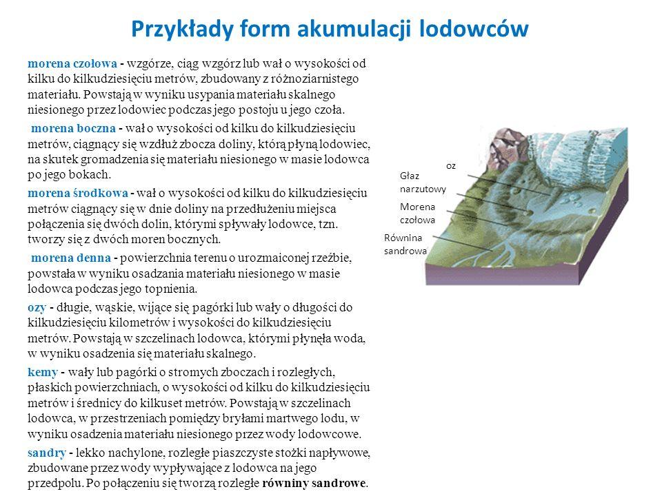 Przykłady form akumulacji lodowców