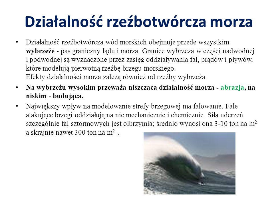 Działalność rzeźbotwórcza morza