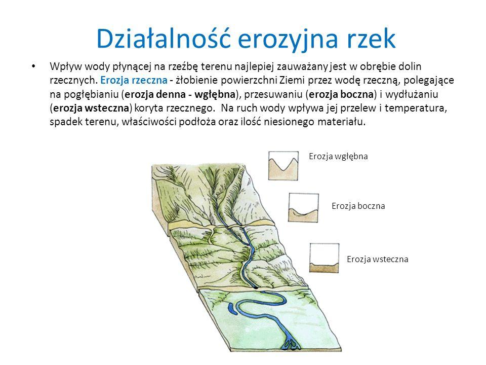 Działalność erozyjna rzek