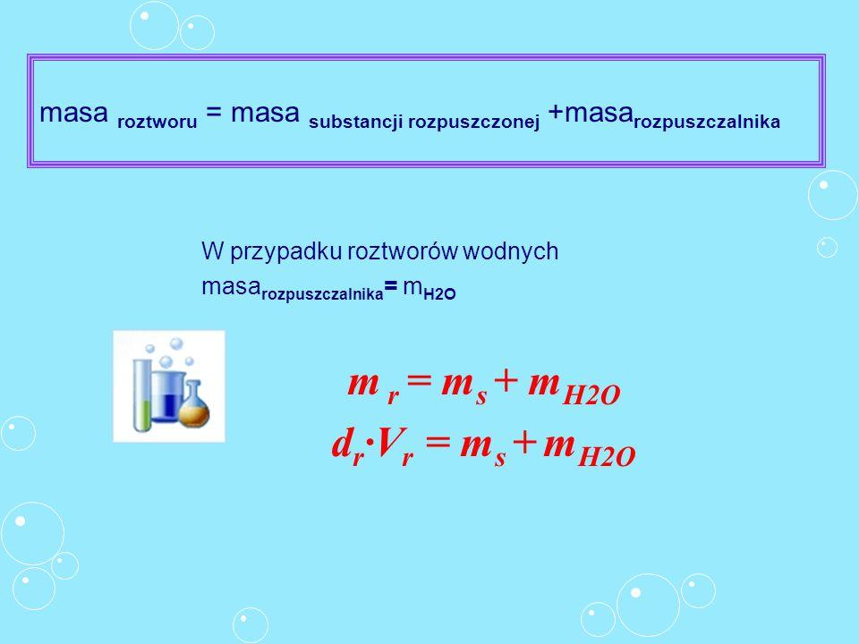 masa roztworu = masa substancji rozpuszczonej +masarozpuszczalnika
