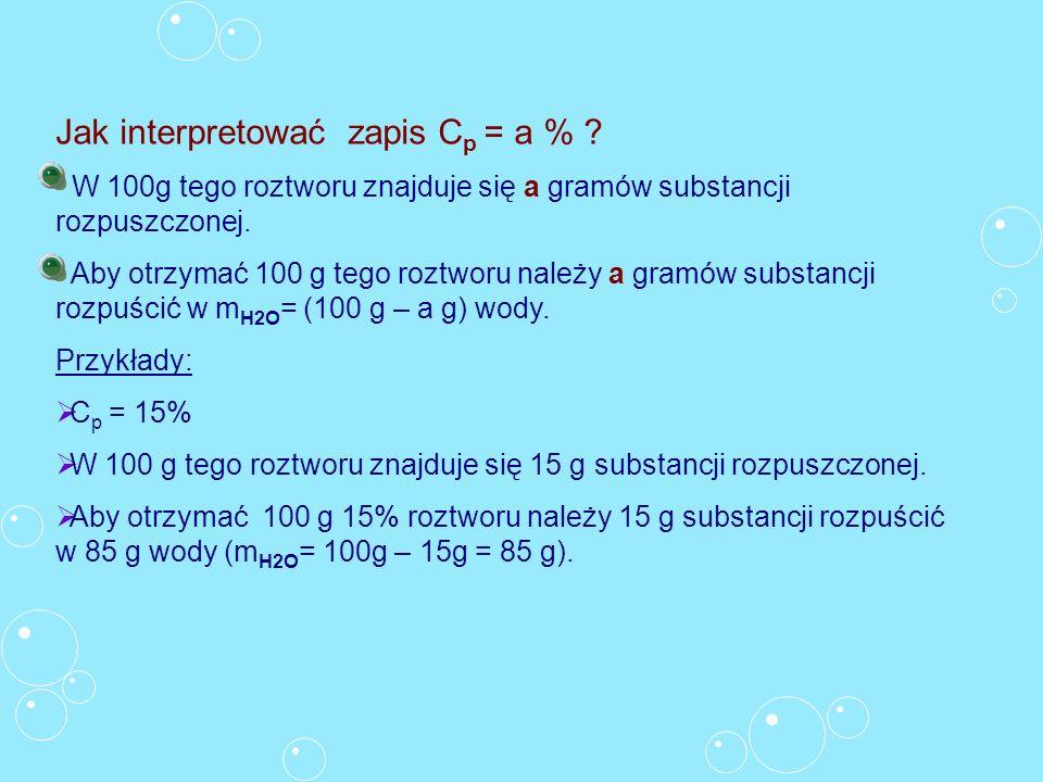Jak interpretować zapis Cp = a %