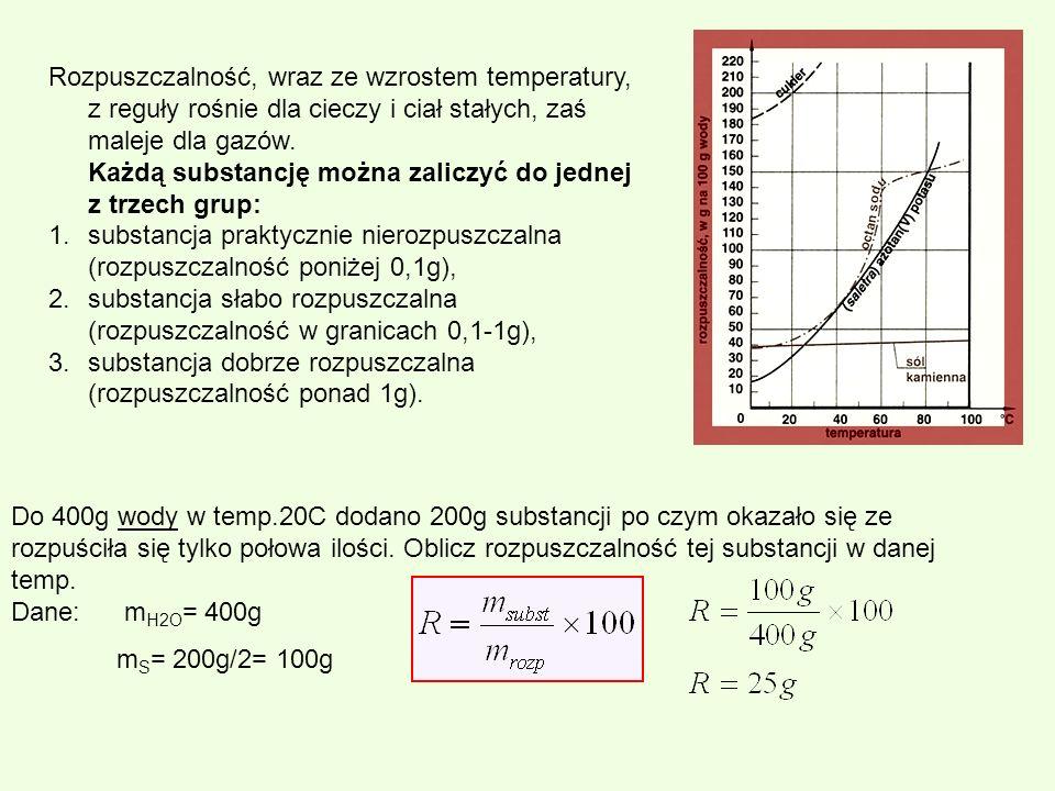 Rozpuszczalność, wraz ze wzrostem temperatury, z reguły rośnie dla cieczy i ciał stałych, zaś maleje dla gazów. Każdą substancję można zaliczyć do jednej z trzech grup: