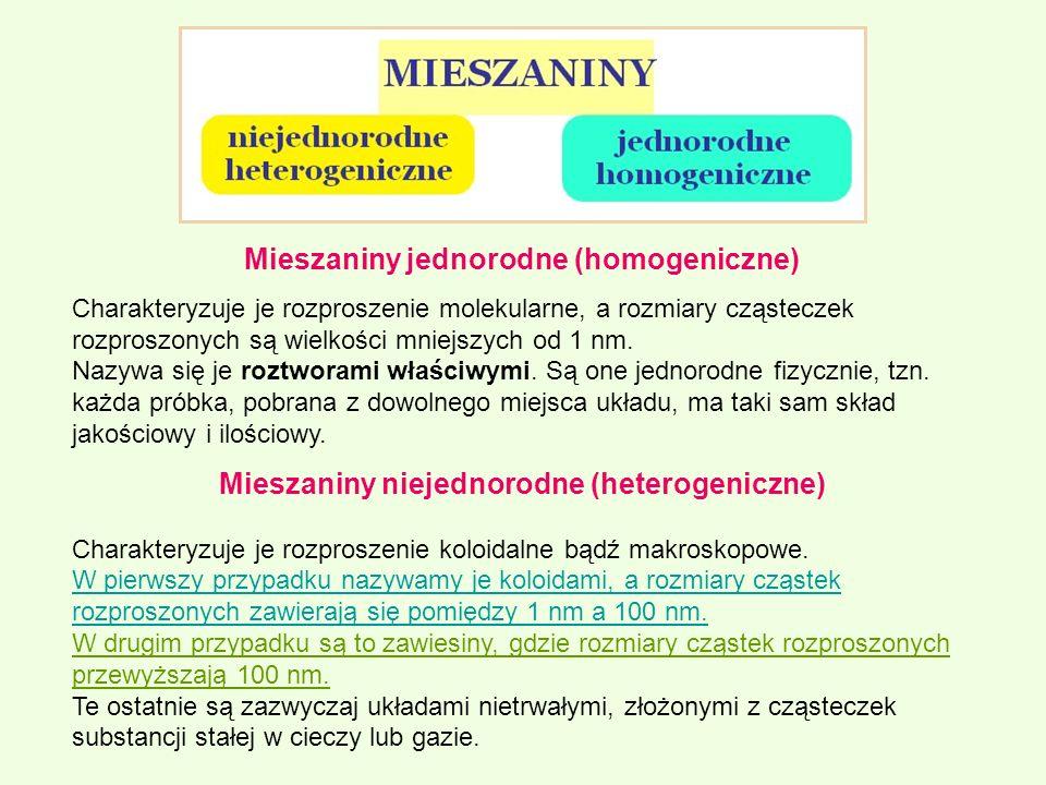 Mieszaniny jednorodne (homogeniczne)