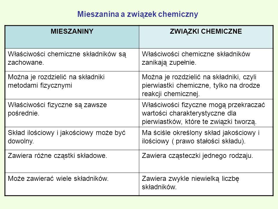 Mieszanina a związek chemiczny