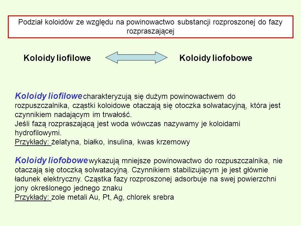 Koloidy liofilowe Koloidy liofobowe
