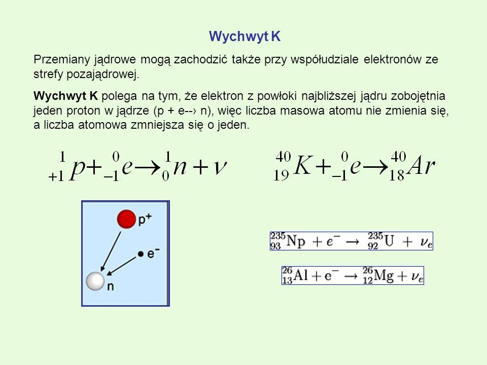 Wychwyt K Przemiany jądrowe mogą zachodzić także przy współudziale elektronów ze strefy pozajądrowej.