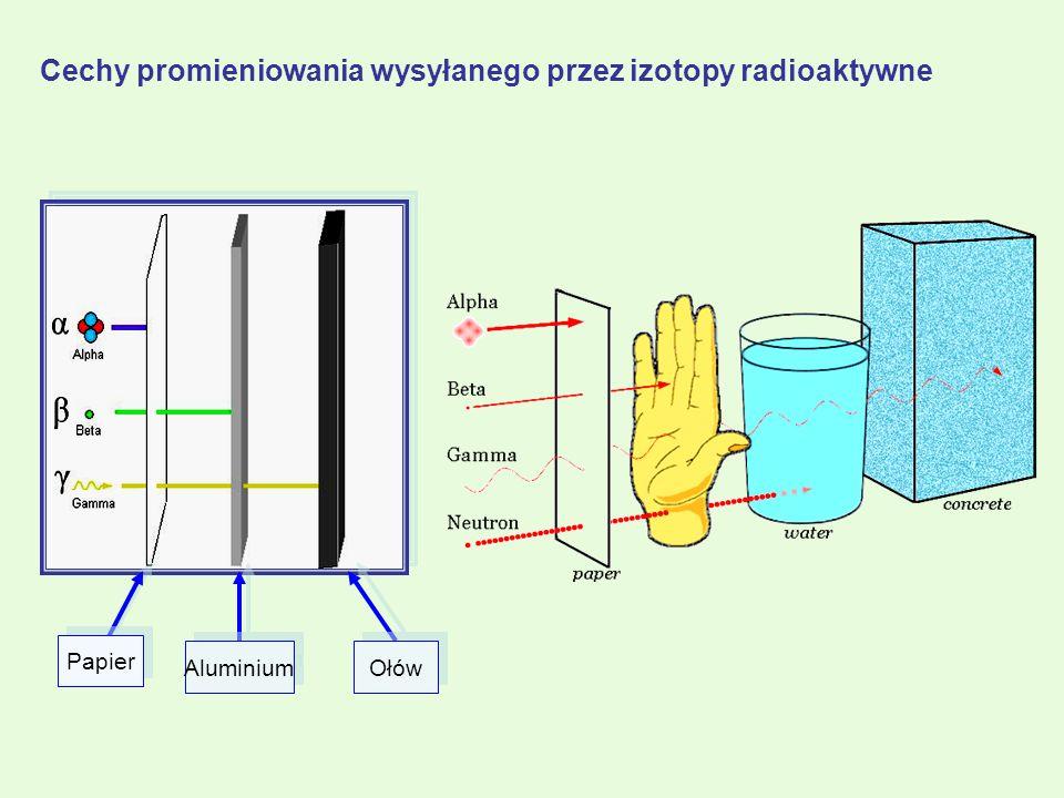 Cechy promieniowania wysyłanego przez izotopy radioaktywne