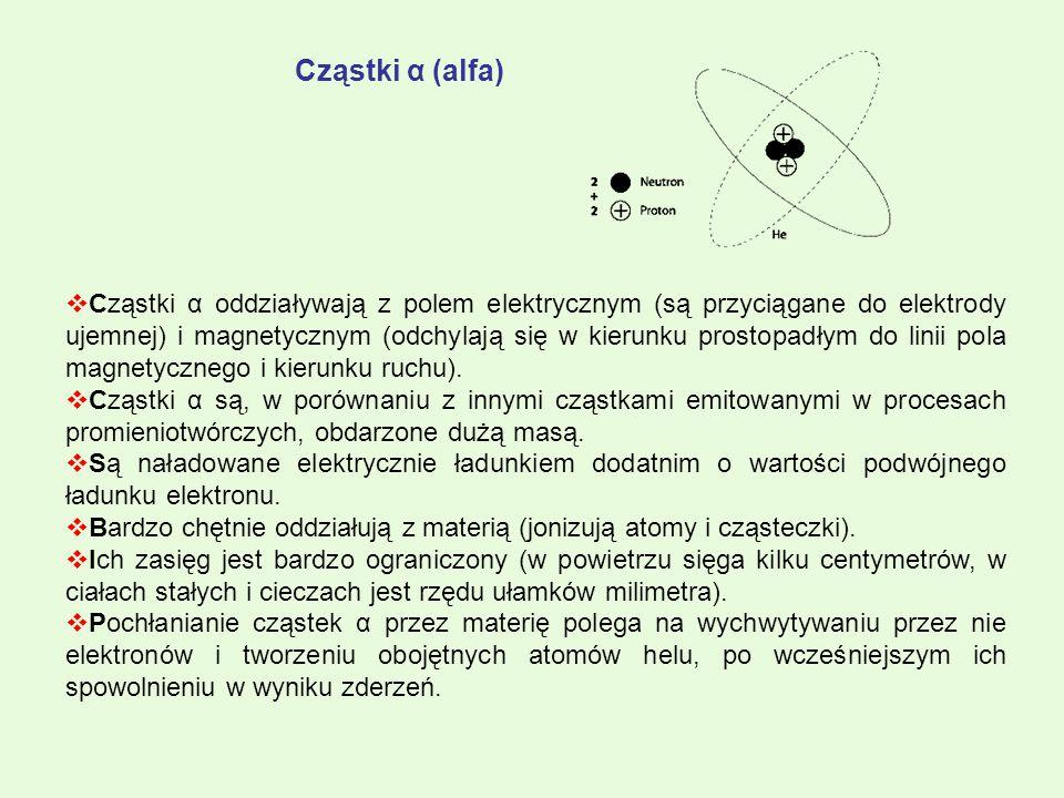 Cząstki α (alfa)