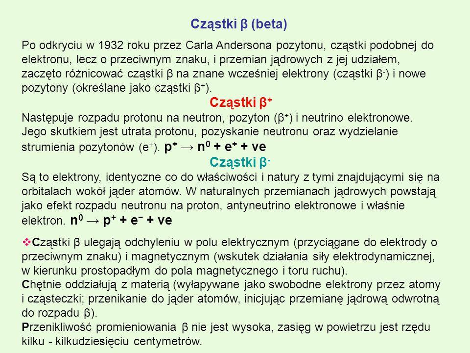 Cząstki β (beta)