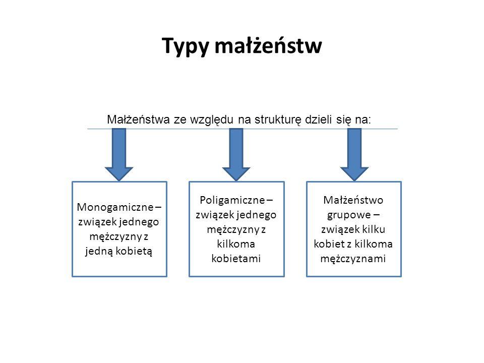 Typy małżeństw Małżeństwa ze względu na strukturę dzieli się na: