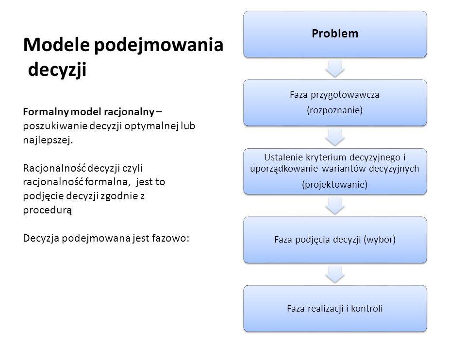 Modele podejmowania decyzji Problem