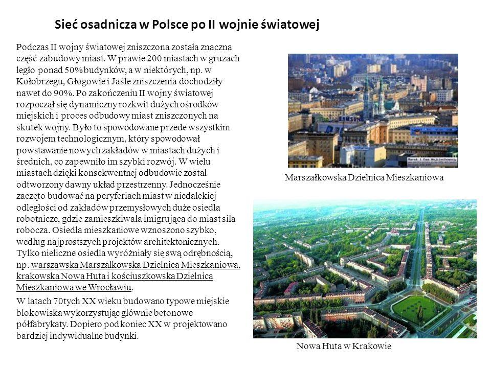 Sieć osadnicza w Polsce po II wojnie światowej