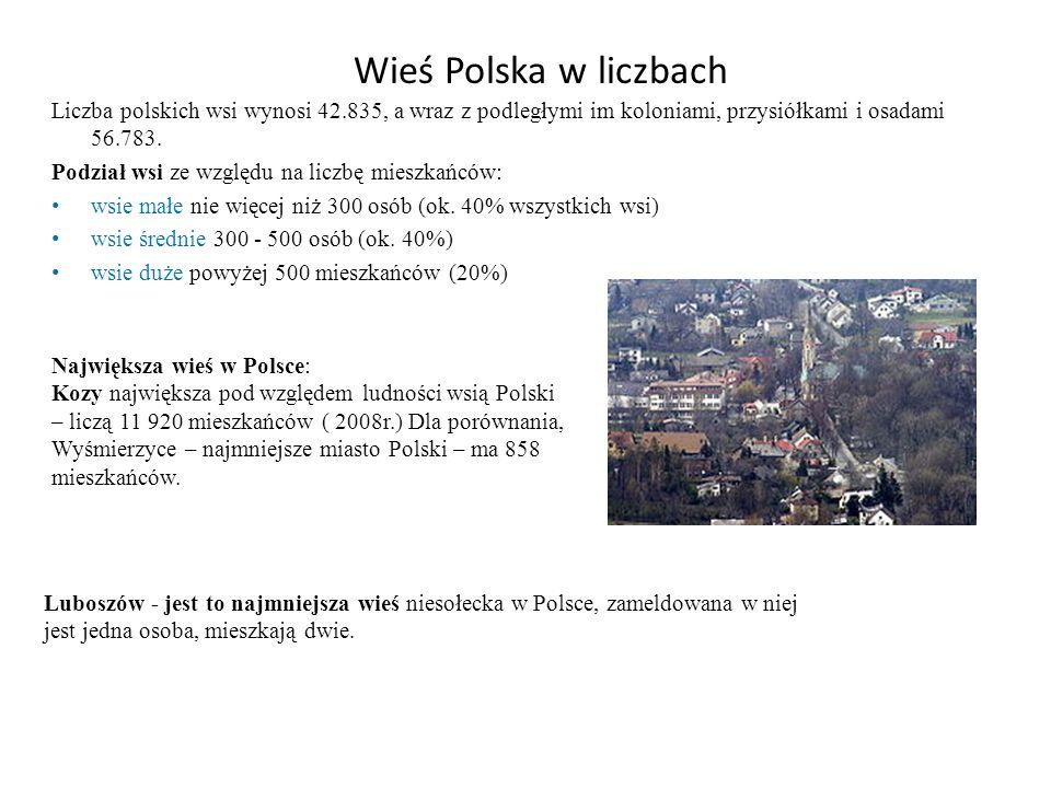 Wieś Polska w liczbachLiczba polskich wsi wynosi 42.835, a wraz z podległymi im koloniami, przysiółkami i osadami 56.783.