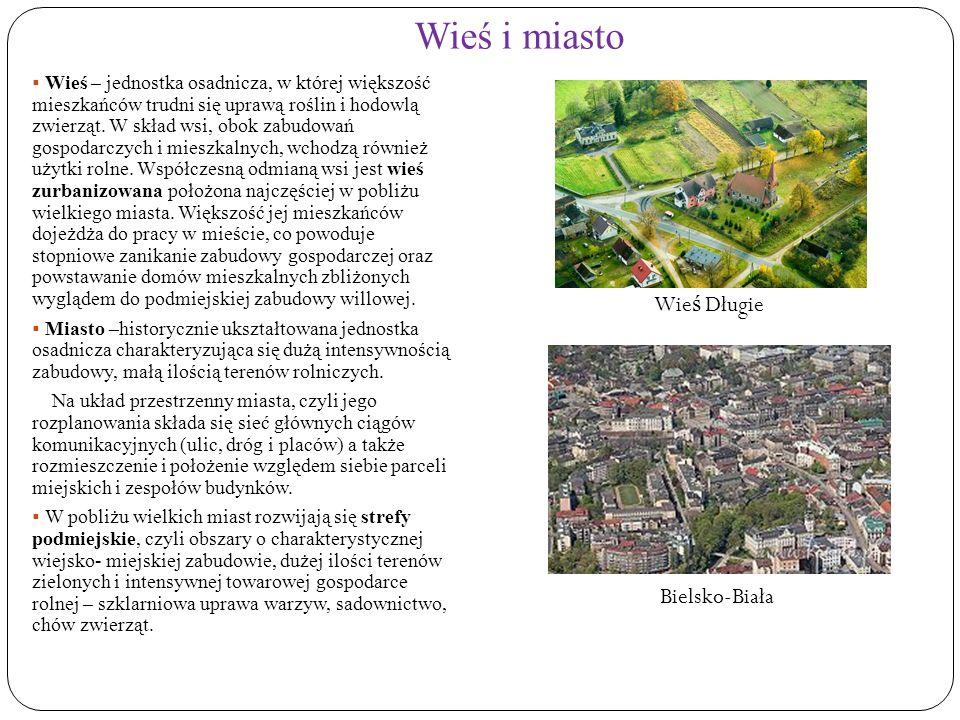 Wieś i miasto Wieś Długie Bielsko-Biała