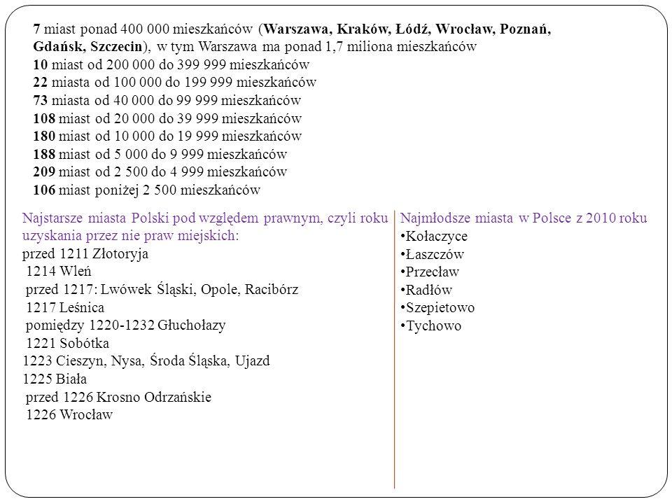 7 miast ponad 400 000 mieszkańców (Warszawa, Kraków, Łódź, Wrocław, Poznań, Gdańsk, Szczecin), w tym Warszawa ma ponad 1,7 miliona mieszkańców