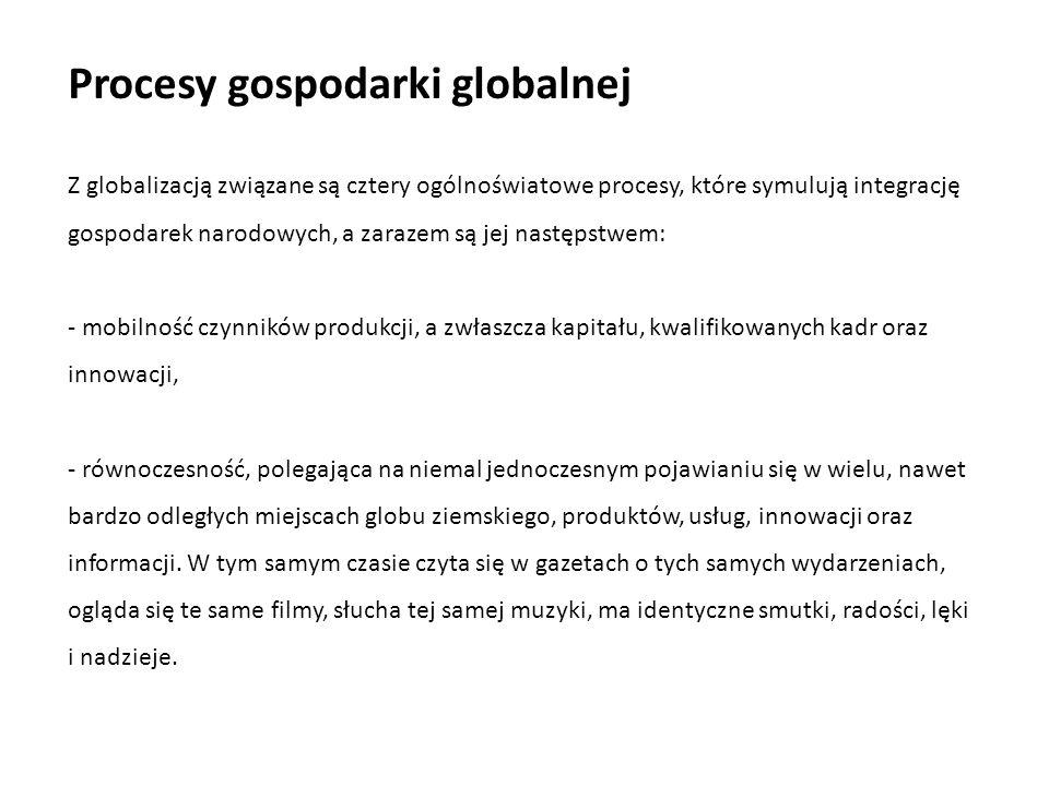 Procesy gospodarki globalnej