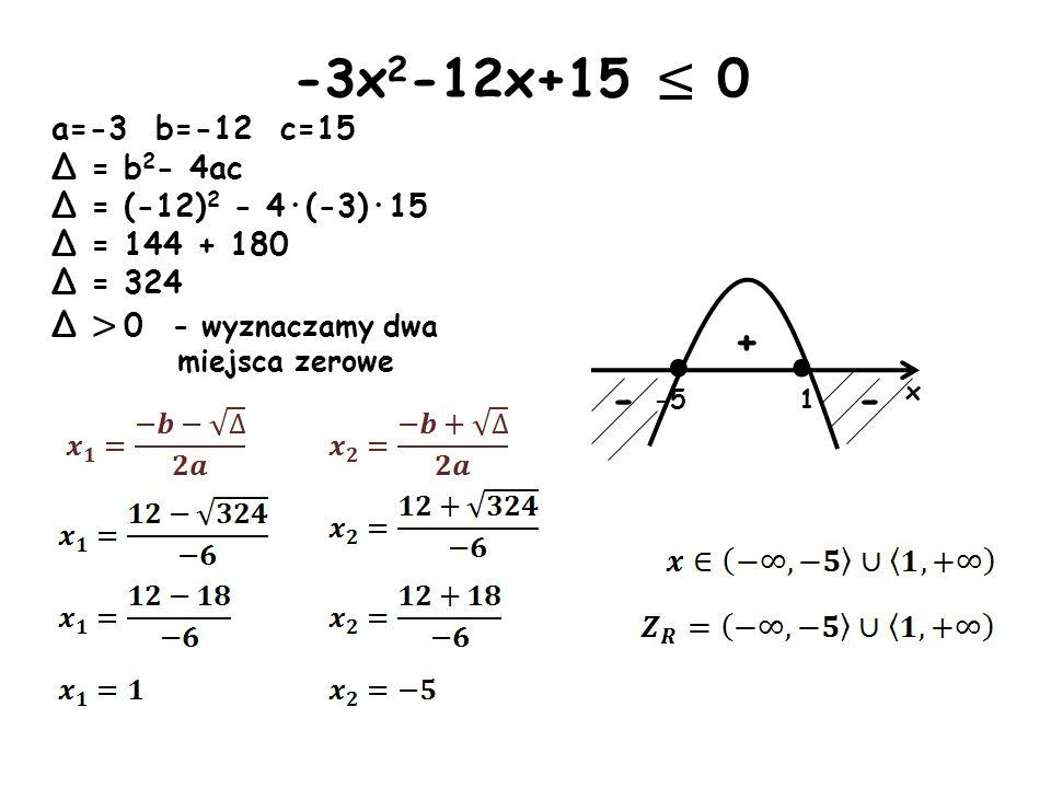 -3x2-12x+15 ≤ 0 · · + - - a=-3 b=-12 c=15 Δ = b2- 4ac
