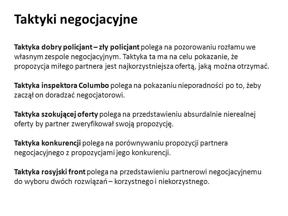 Taktyki negocjacyjne
