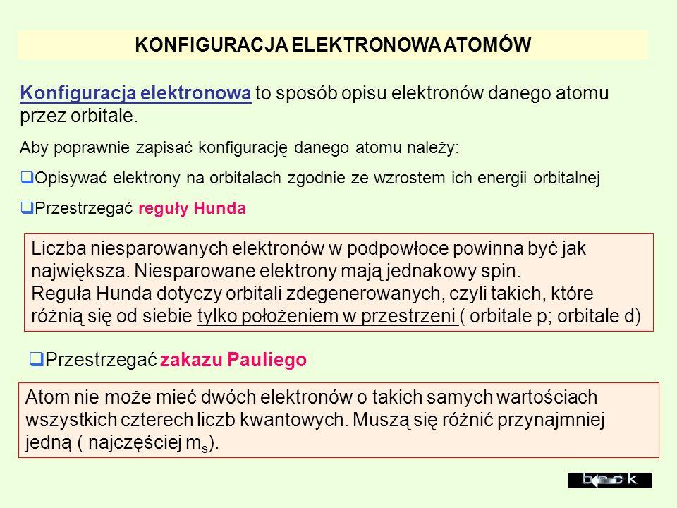 KONFIGURACJA ELEKTRONOWA ATOMÓW