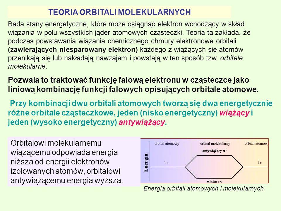 TEORIA ORBITALI MOLEKULARNYCH