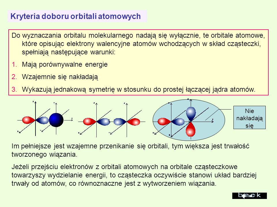 Kryteria doboru orbitali atomowych