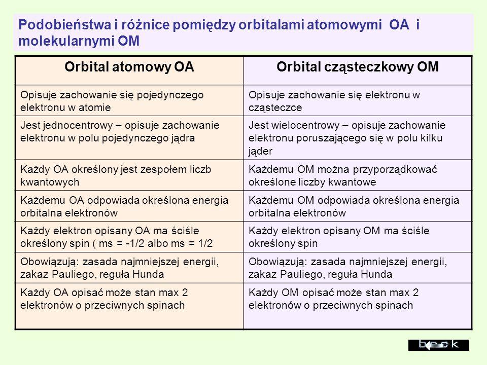 Orbital cząsteczkowy OM