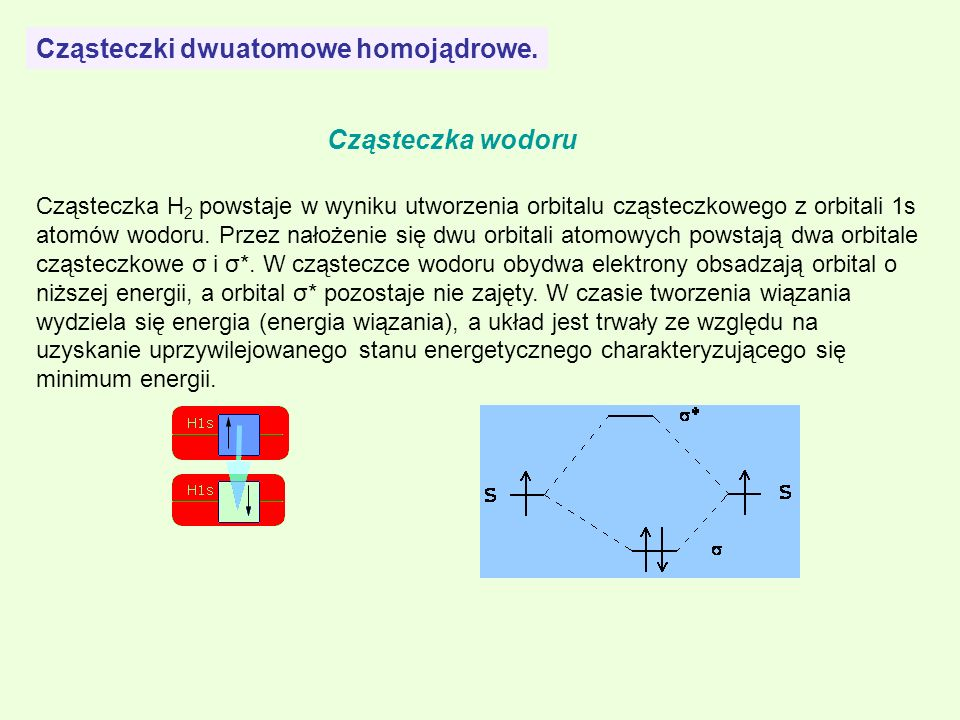 Cząsteczki dwuatomowe homojądrowe.