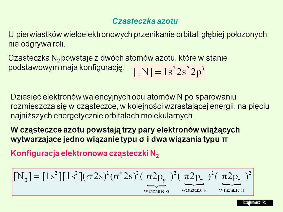 Cząsteczka azotu U pierwiastków wieloelektronowych przenikanie orbitali głębiej położonych nie odgrywa roli.