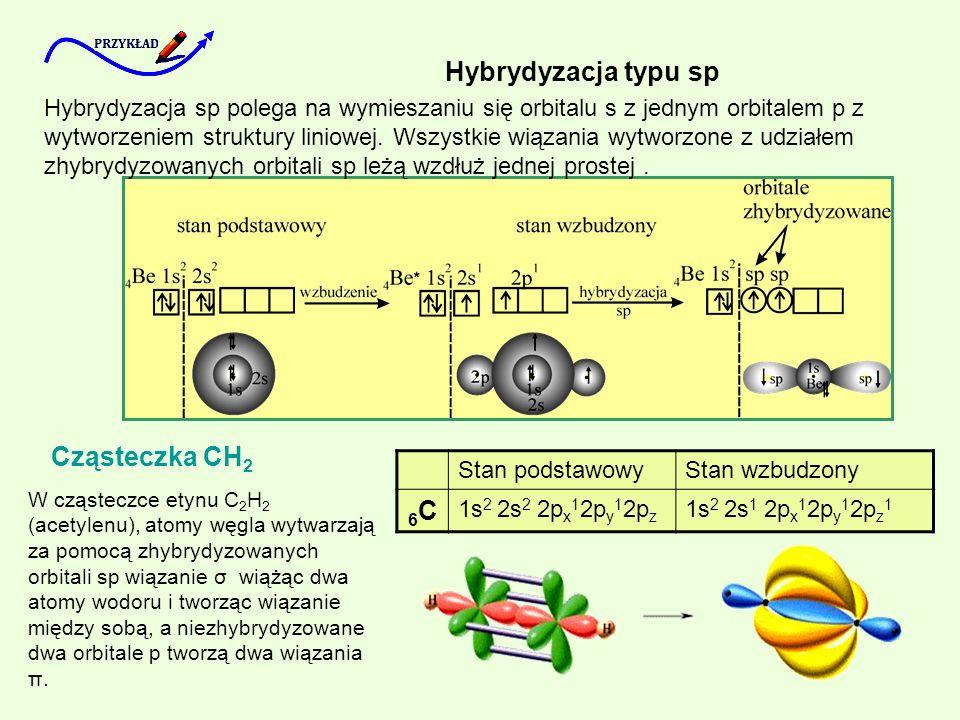 Hybrydyzacja typu sp 6C Cząsteczka CH2