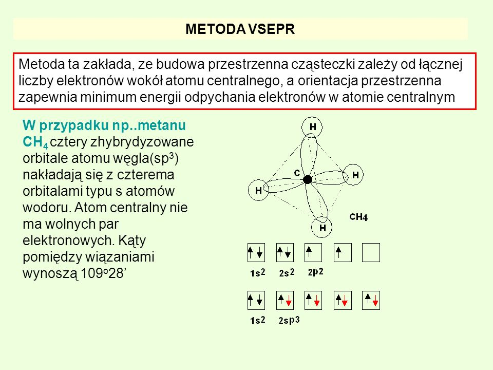 METODA VSEPR