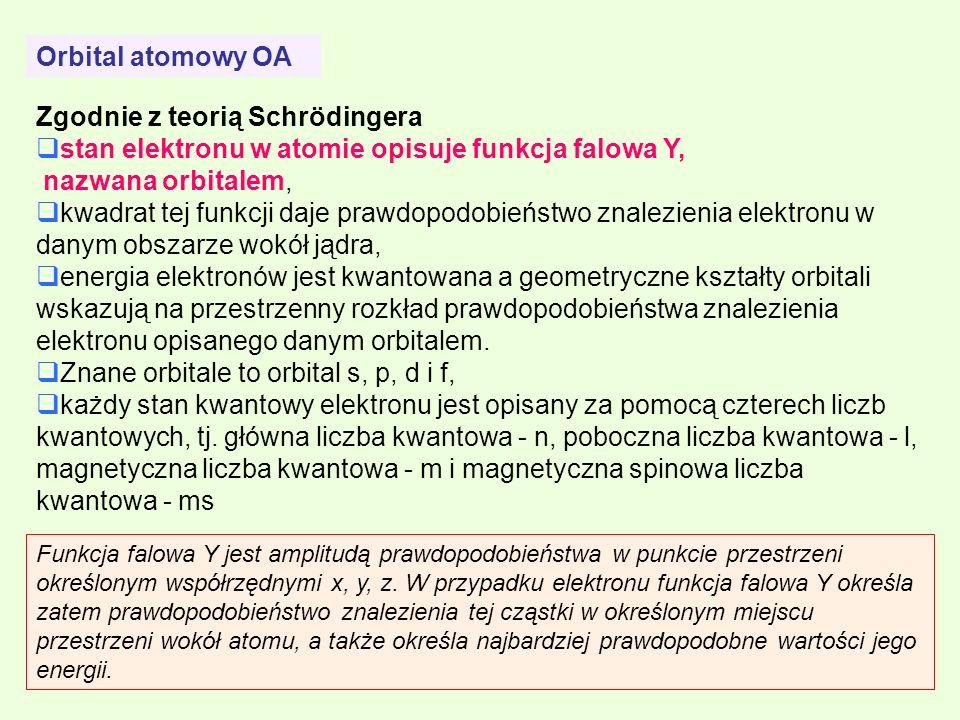 Zgodnie z teorią Schrödingera