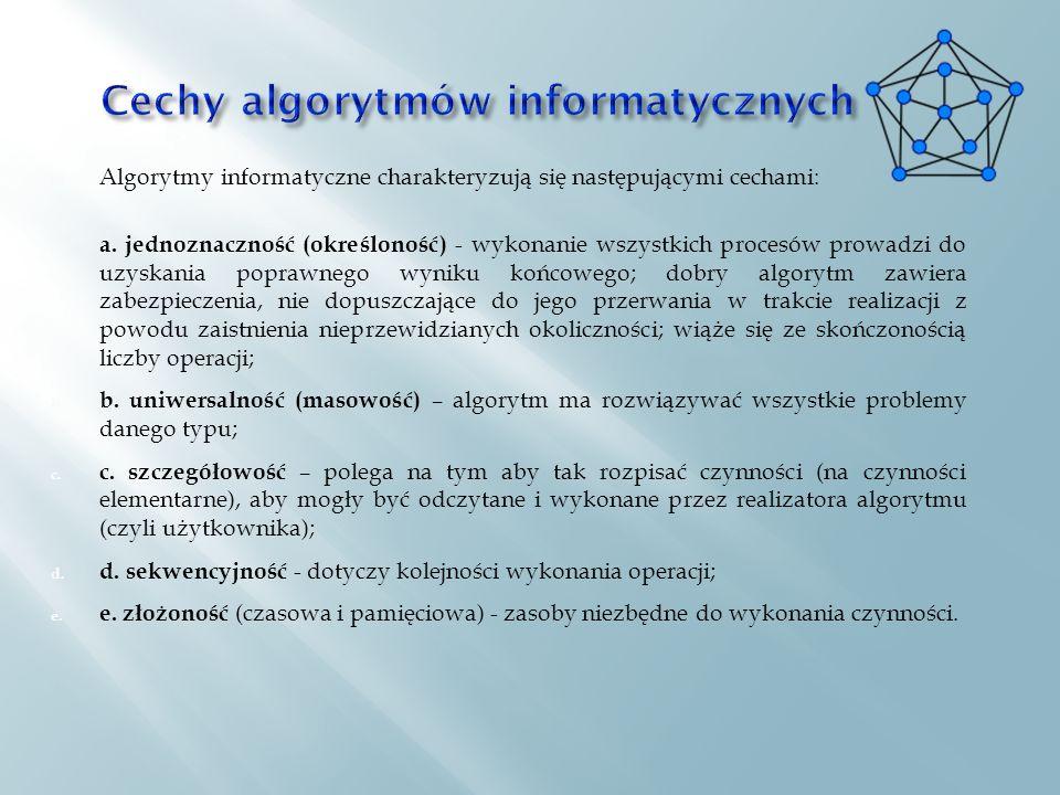 Cechy algorytmów informatycznych