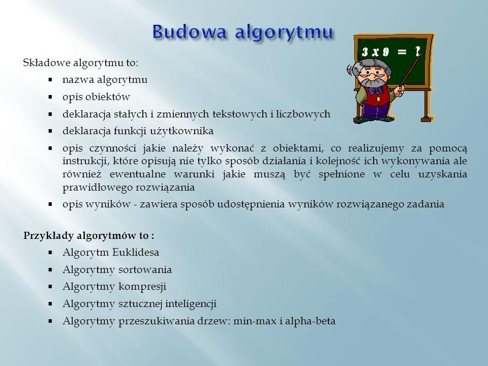 Budowa algorytmu Składowe algorytmu to: nazwa algorytmu opis obiektów