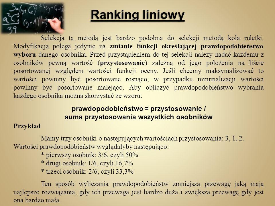 Ranking liniowy