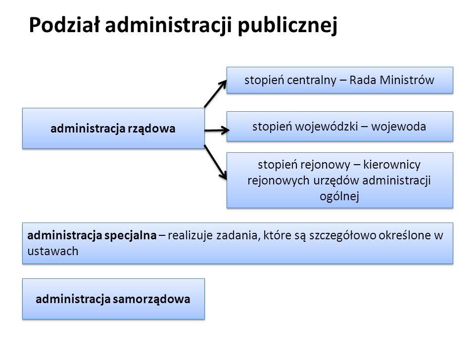 administracja rządowa administracja samorządowa