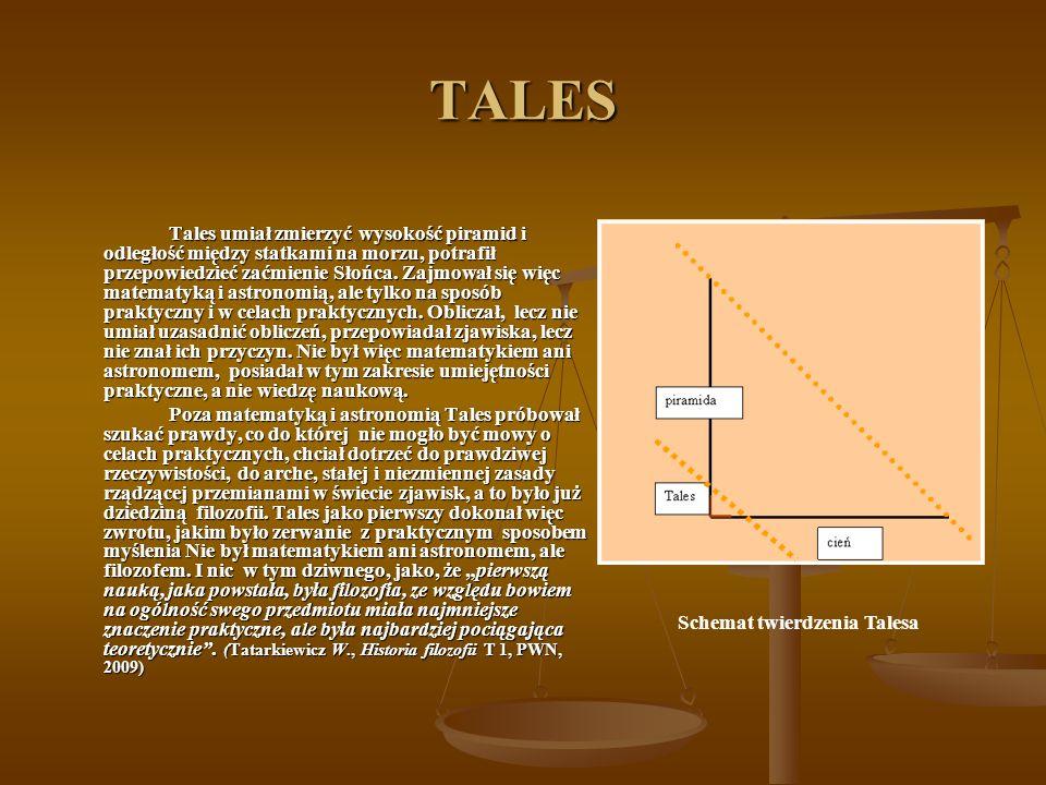 Schemat twierdzenia Talesa