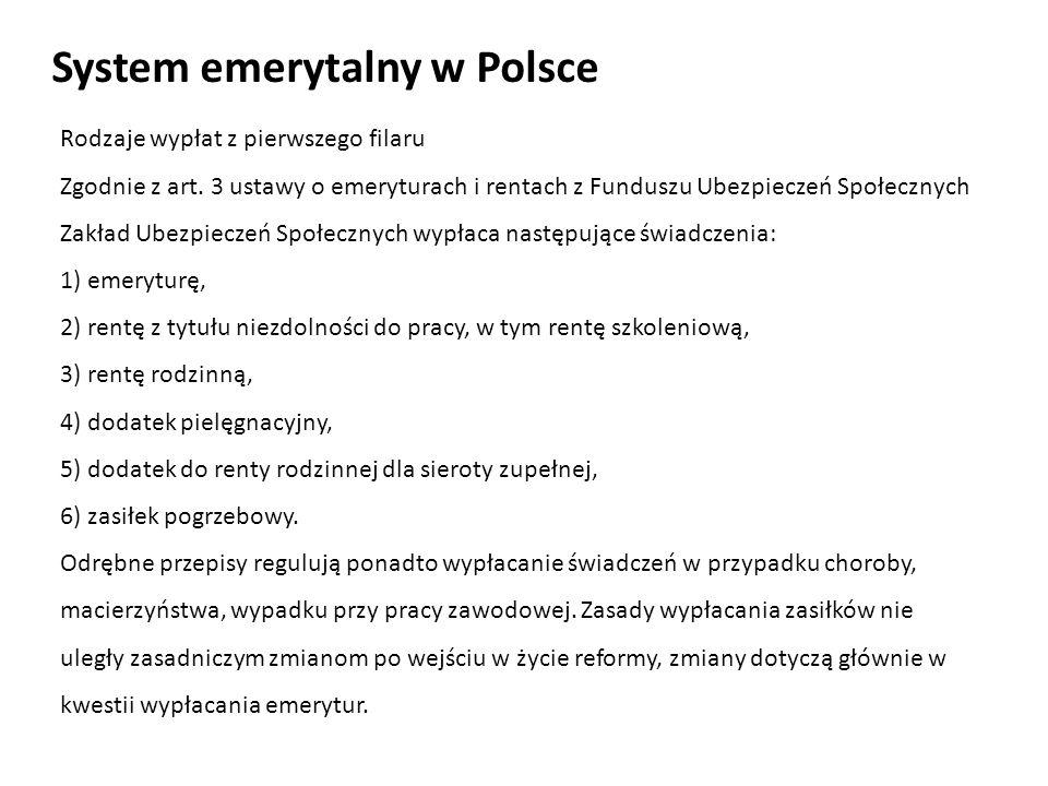 System emerytalny w Polsce