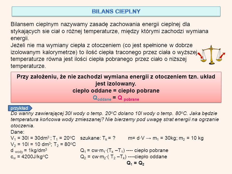 BILANS CIEPLNY